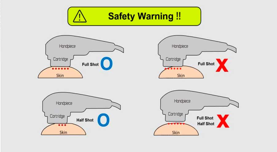 Safety Waring